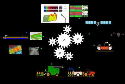 In ATLAS wird ein offenes digitales Interoperabilitätssystem für landwirtschaftliche Anwendungen entwickelt und damit nachhaltiges Ecosystem für innovative datengesteuerte Landwirtschaft aufgebaut. Das ATLAS-Interoperabilitätsnetzwerk definiert eine Servicearchitektur, welche Hardware- und Software-Interoperabilitätsschichten bereitstellt, um damit die Erfassung und gemeinsame Nutzung von Daten von einer Vielzahl von Sensoren und die Analyse dieser Daten unter Verwendung einer Vielzahl von dedizierten Analyseansätzen zu ermöglichen. © Dr. Stefan Rilling, Fraunhofer IAIS