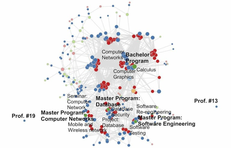 Right click to download: Call For Papers: Workshop Graph Embedding and Mining (ECML PKDD)